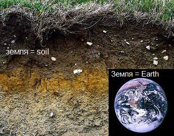 How to say earth in russian translation and examples for Soil in sentence