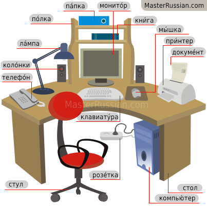Office Desk Russian Picture Dictionary